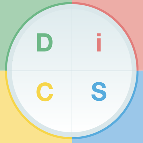 What Does The DiSC Measure?